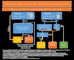 afa-kalauz-ettermeknek-2017-januar-01-tol